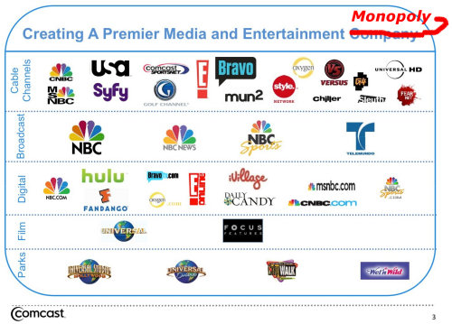 http://corporategreedchronicles.files.wordpress.com/2011/11/comcast_nbc_universal_monopoly1.jpg