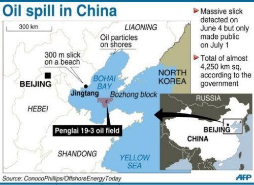 ConocoPhillips: Millions in Washington Lobbying Preserves Billions in Big Oil Subsidies