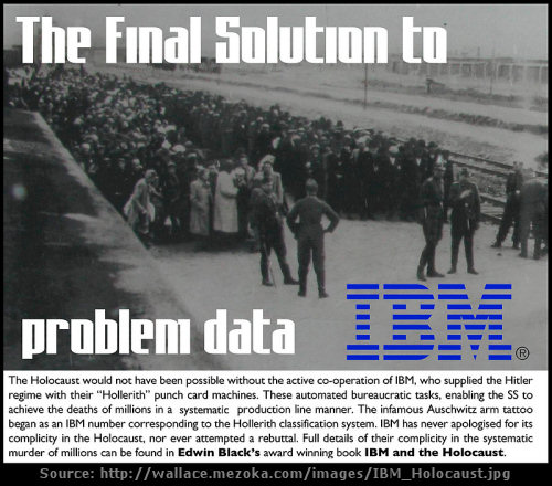 IBM, Hitler and the Holocaust: A Terrible Tale of Capitalism Without Conscience
